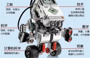 博讯飞机器人教育