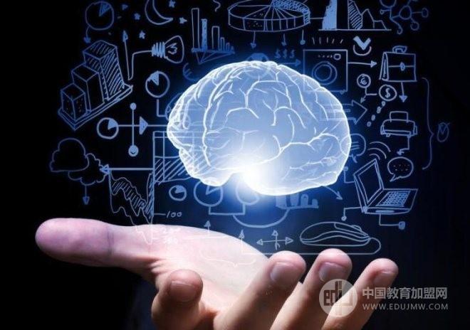 超腦力國際訓練機構加盟