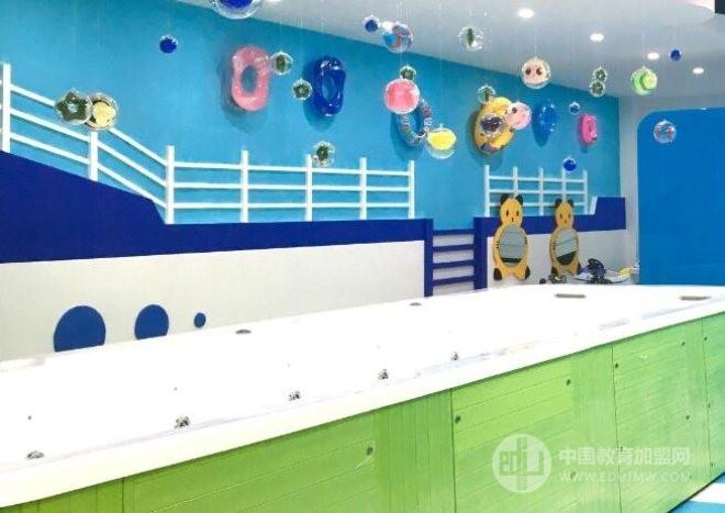 酷游親子游泳館加盟