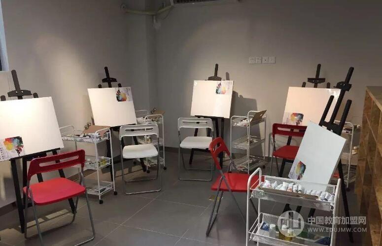 童彩飛揚實驗美術加盟