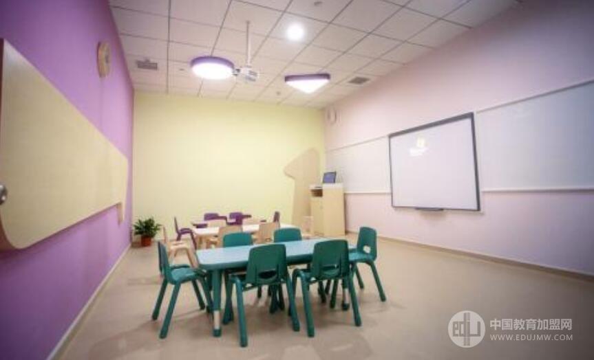 藍天教育輔導中心加盟