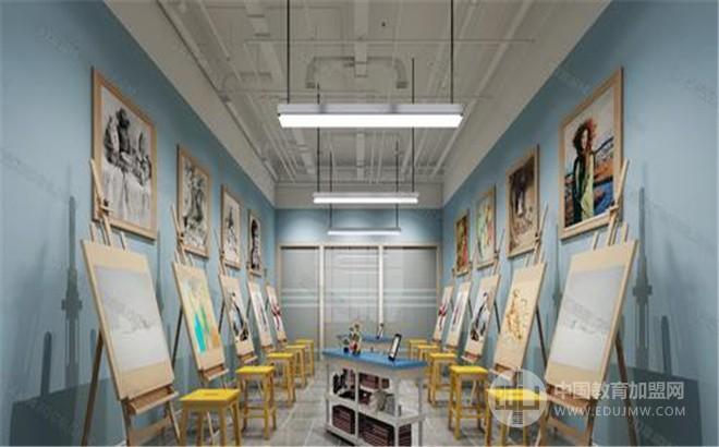 稚绘园画室